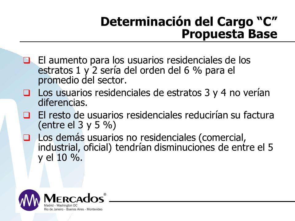 Determinación del Cargo C Propuesta Base El aumento para los usuarios residenciales de los estratos 1 y 2 sería del orden del 6 % para el promedio del