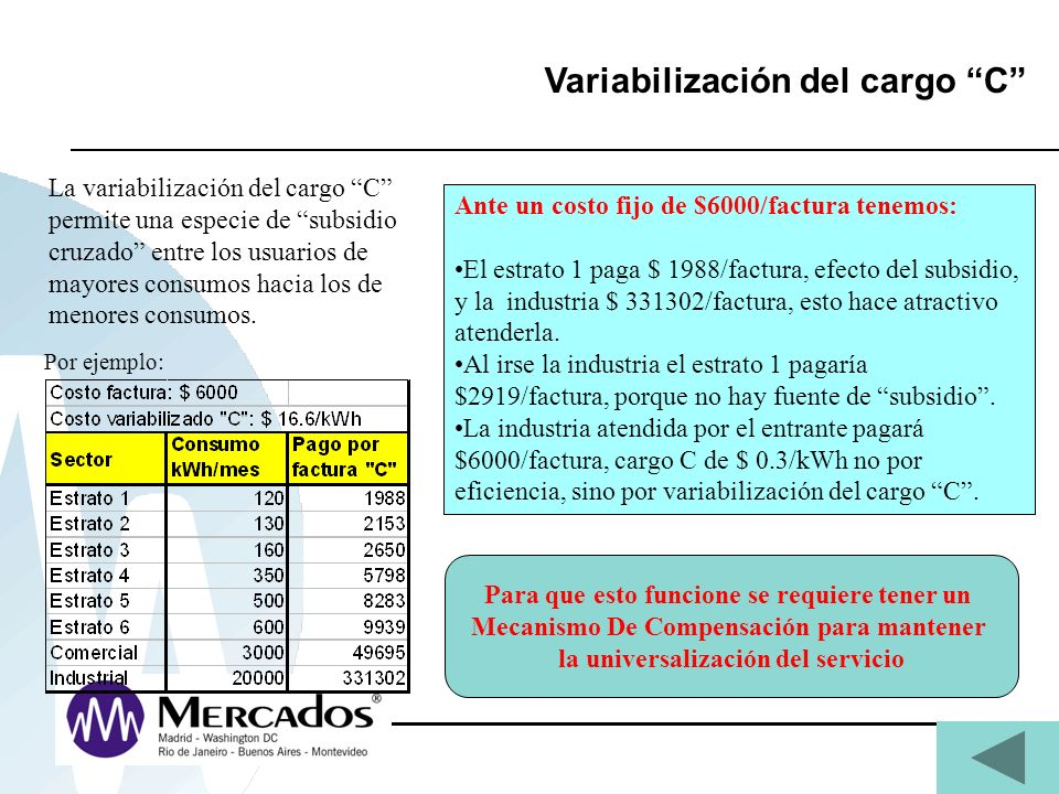 La variabilización del cargo C permite una especie de subsidio cruzado entre los usuarios de mayores consumos hacia los de menores consumos. Para que
