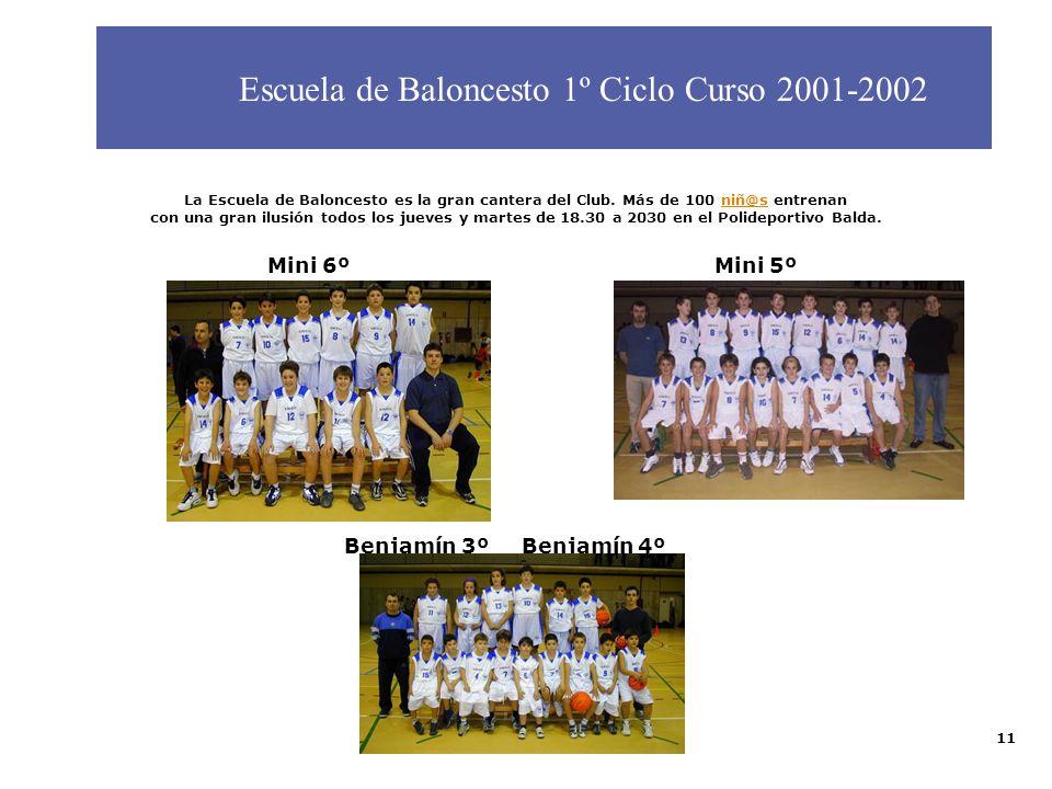 11 Escuela de Baloncesto 1º Ciclo Curso 2001-2002 La Escuela de Baloncesto es la gran cantera del Club. Más de 100 niñ@s entrenanniñ@s con una gran il