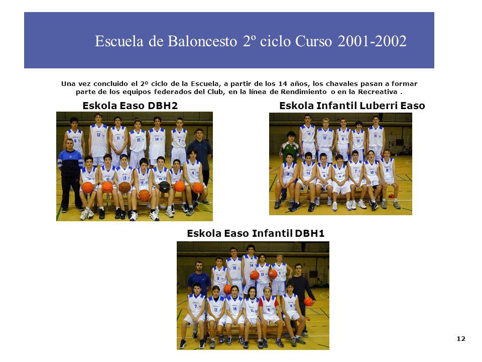 12 Escuela de Baloncesto 2º ciclo Curso 2001-2002 Una vez concluido el 2º ciclo de la Escuela, a partir de los 14 años, los chavales pasan a formar pa