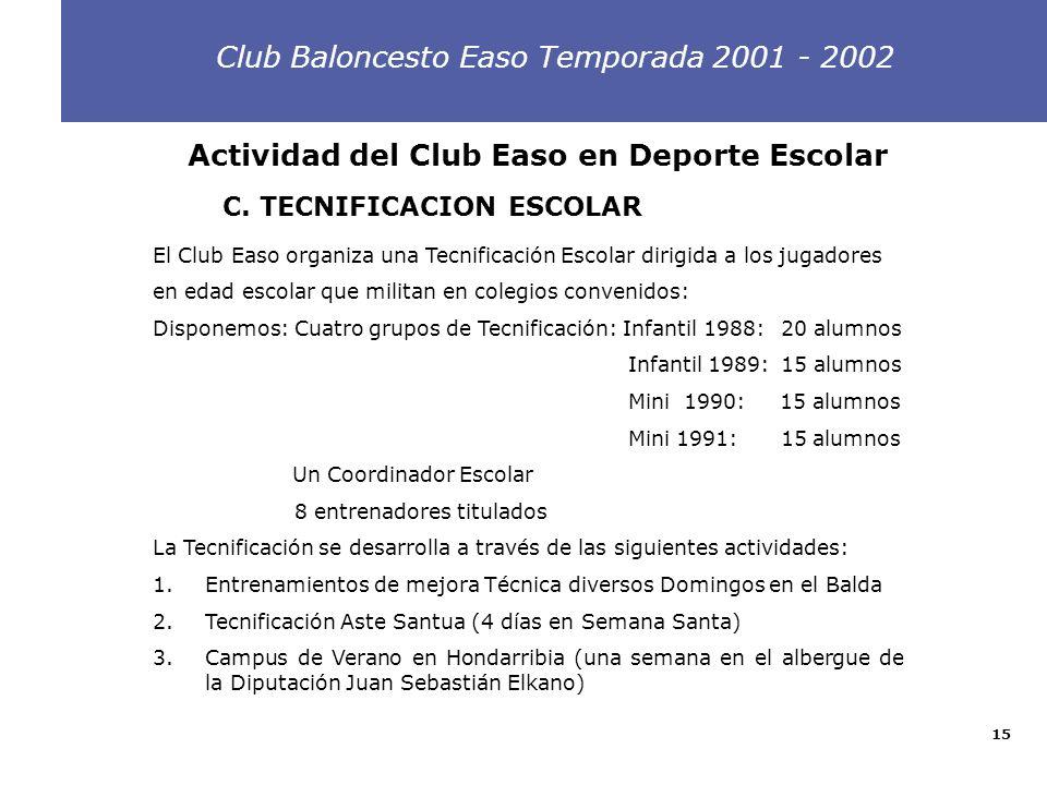 15 Club Baloncesto Easo Temporada 2001 - 2002 2 El Club Easo organiza una Tecnificación Escolar dirigida a los jugadores en edad escolar que militan e
