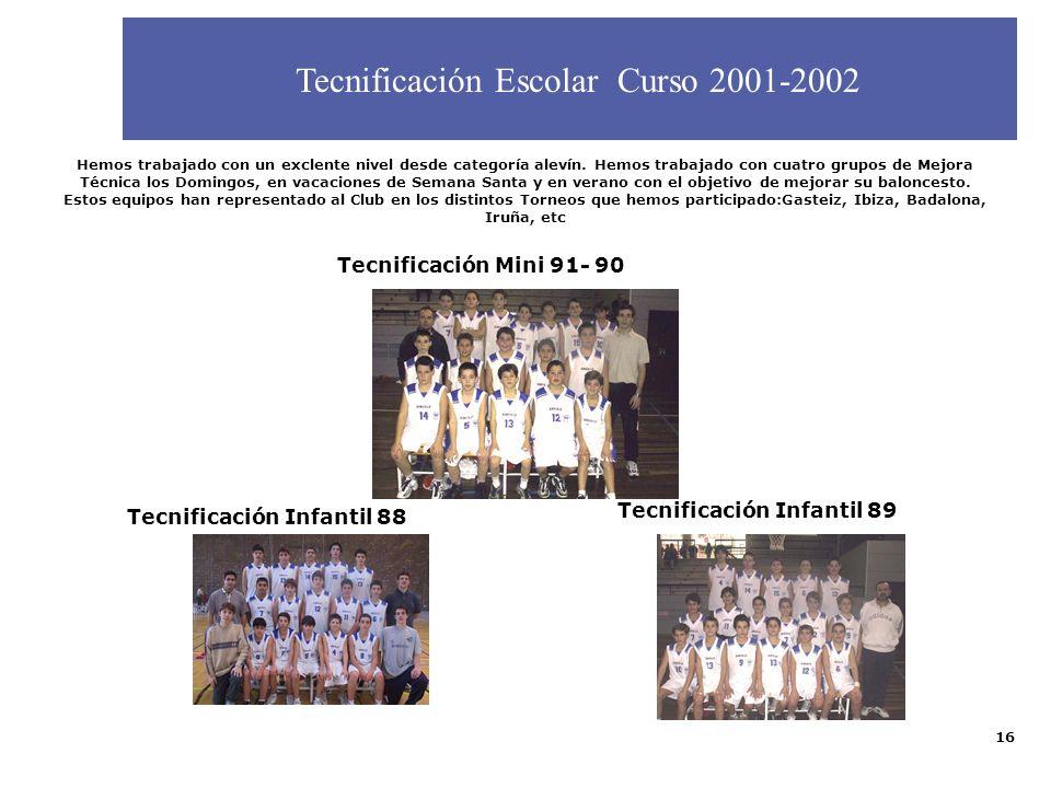 16 Tecnificación Escolar Curso 2001-2002 Hemos trabajado con un exclente nivel desde categoría alevín. Hemos trabajado con cuatro grupos de Mejora Téc