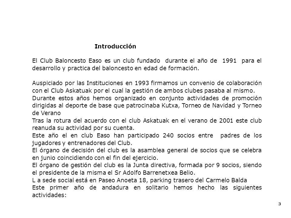 3 Club Baloncesto Easo Temporada 2001 - 2002 El Club Baloncesto Easo es un club fundado durante el año de 1991 para el desarrollo y practica del baloncesto en edad de formación.