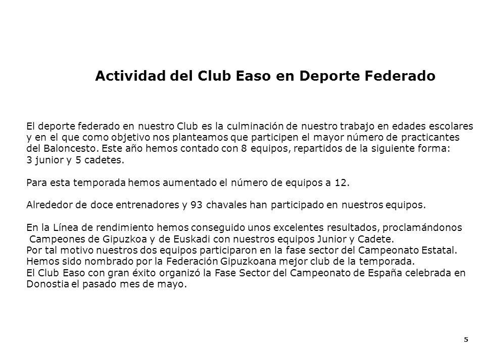 5 Clu Baloncesto Easo Temporada 2001 - 2002 Actividad del Club Easo en Deporte Federado El deporte federado en nuestro Club es la culminación de nuest