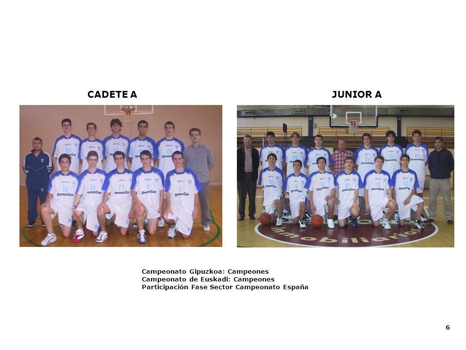 6 Equipos Federados: Alto Rendimiento JUNIOR ACADETE A Campeonato Gipuzkoa: Campeones Campeonato de Euskadi: Campeones Participación Fase Sector Campeonato España