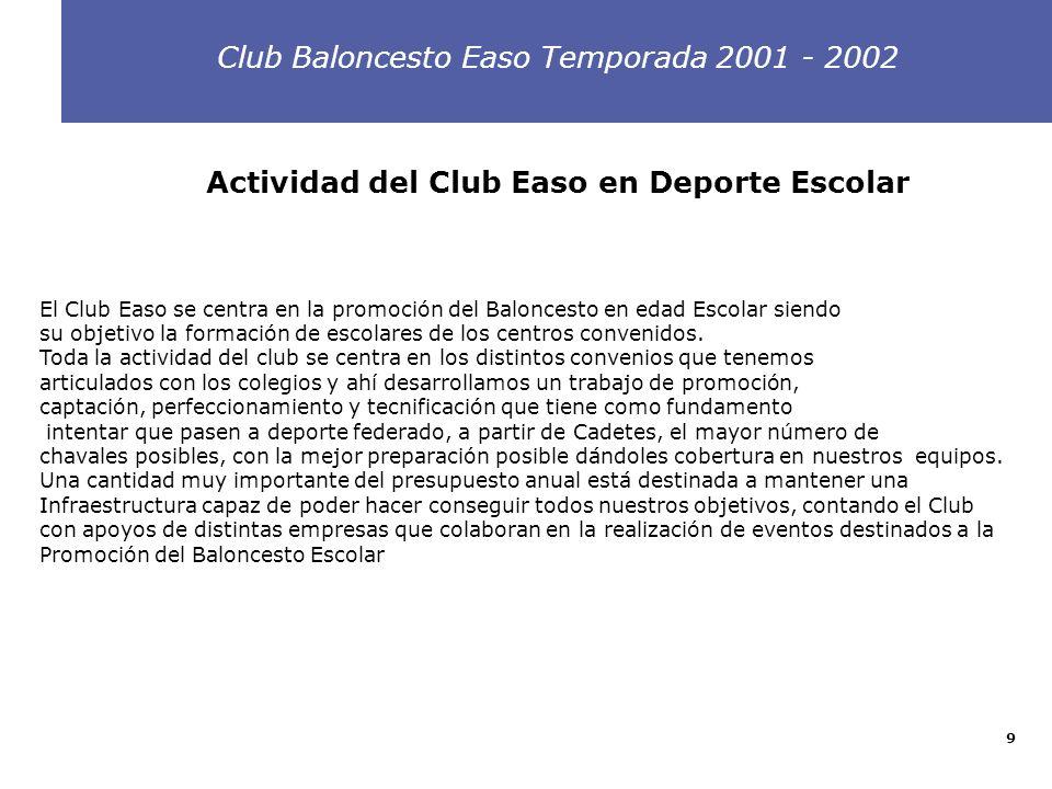 9 Club Baloncesto Easo Temporada 2001 - 2002 2 Actividad del Club Easo en Deporte Escolar El Club Easo se centra en la promoción del Baloncesto en edad Escolar siendo su objetivo la formación de escolares de los centros convenidos.