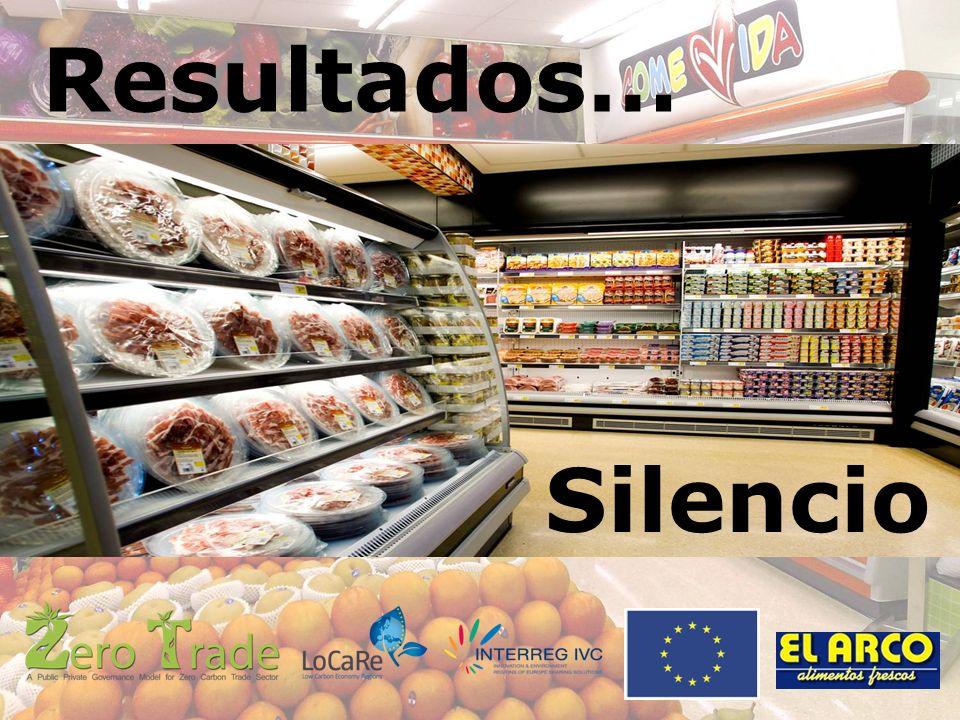 Resultados… Silencio