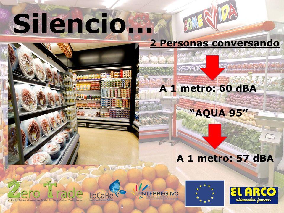Silencio… 2 Personas conversando A 1 metro: 60 dBA AQUA 95 A 1 metro: 57 dBA