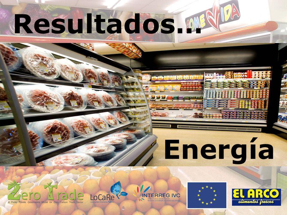 Resultados… Energía