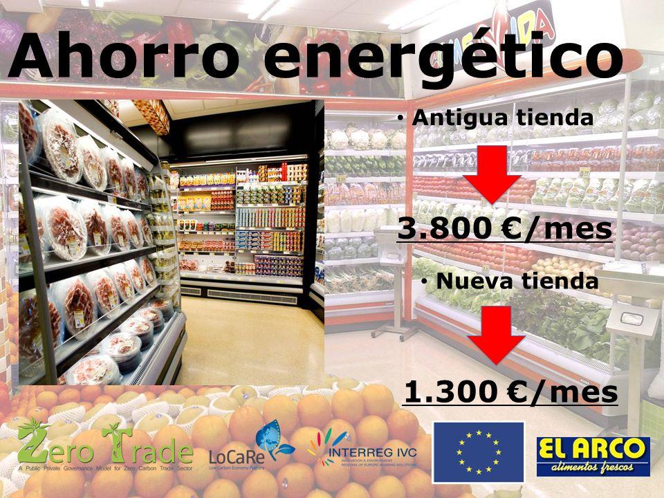 Ahorro energético Antigua tienda 3.800 /mes Nueva tienda 1.300 /mes
