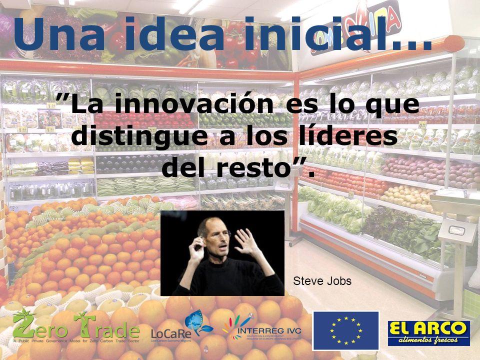 Una idea inicial… La innovación es lo que distingue a los líderes del resto. Steve Jobs
