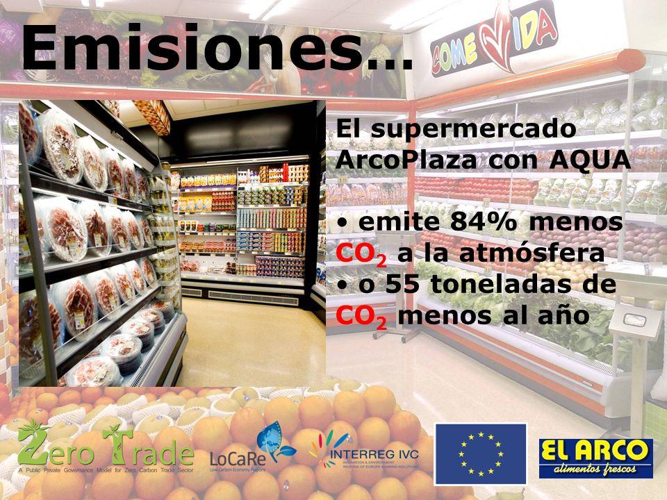 Emisiones … El supermercado ArcoPlaza con AQUA emite 84% menos CO 2 a la atmósfera o 55 toneladas de CO 2 menos al año