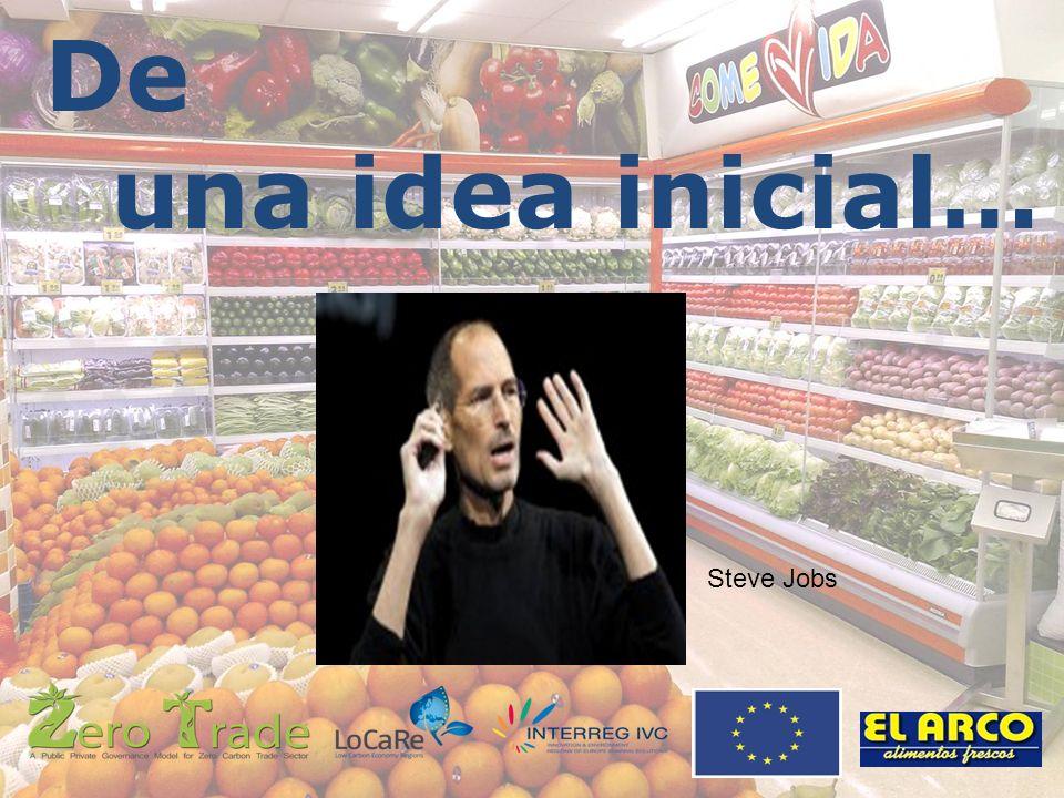 De una idea inicial… Steve Jobs