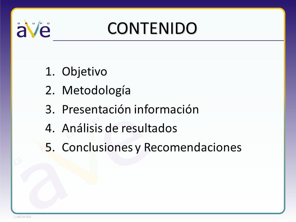 CONTENIDO 1.Objetivo 2.Metodología 3.Presentación información 4.Análisis de resultados 5.Conclusiones y Recomendaciones