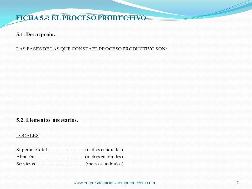 FICHA 5.-: EL PROCESO PRODUCTIVO 5.1. Descripción. LAS FASES DE LAS QUE CONSTA EL PROCESO PRODUCTIVO SON: 5.2. Elementos necesarios. LOCALES Superfici