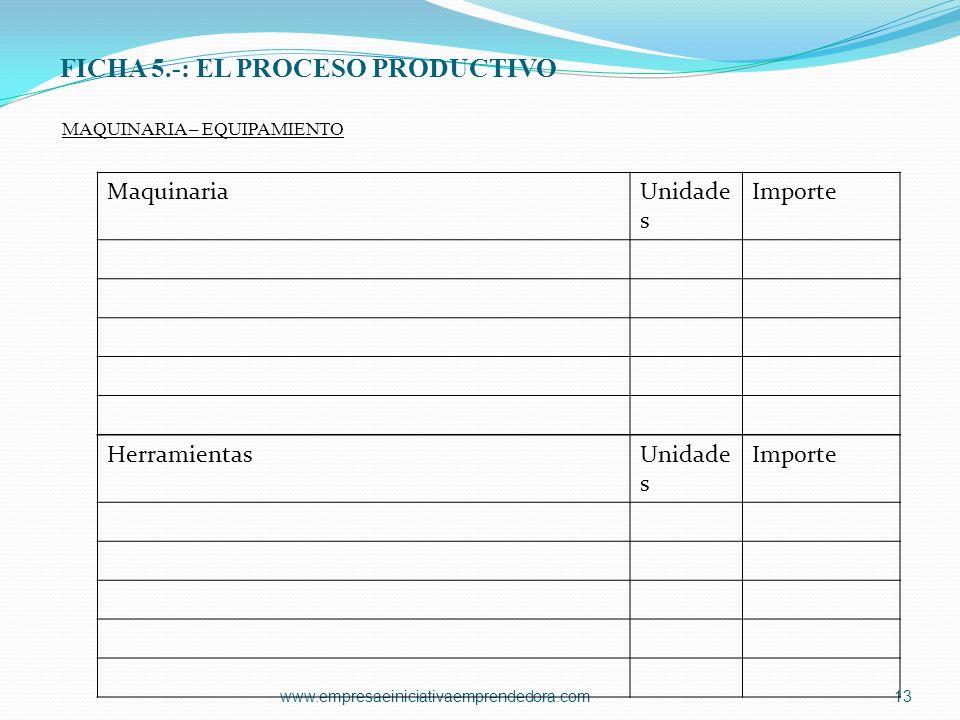 FICHA 5.-: EL PROCESO PRODUCTIVO MAQUINARIA – EQUIPAMIENTO www.empresaeiniciativaemprendedora.com13 MaquinariaUnidade s Importe HerramientasUnidade s