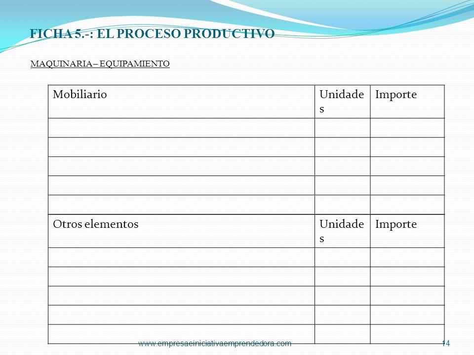 FICHA 5.-: EL PROCESO PRODUCTIVO MAQUINARIA – EQUIPAMIENTO www.empresaeiniciativaemprendedora.com14 MobiliarioUnidade s Importe Otros elementosUnidade
