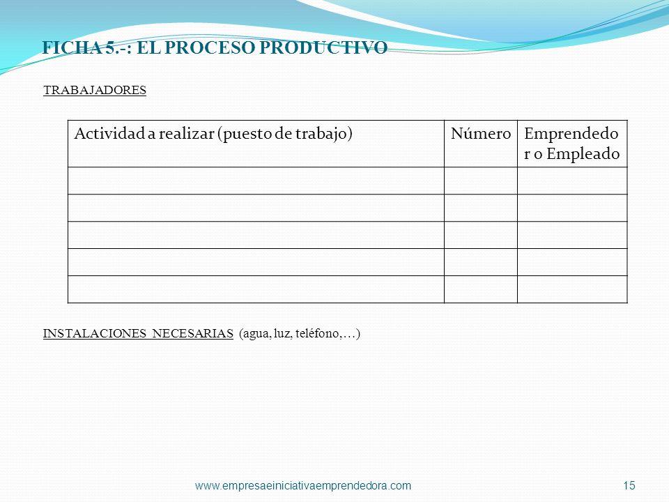FICHA 5.-: EL PROCESO PRODUCTIVO TRABAJADORES INSTALACIONES NECESARIAS (agua, luz, teléfono,…) www.empresaeiniciativaemprendedora.com15 Actividad a re