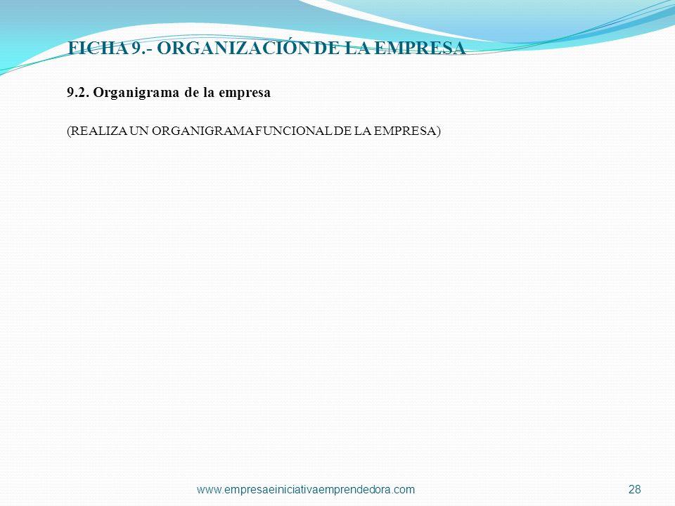 www.empresaeiniciativaemprendedora.com28 9.2. Organigrama de la empresa (REALIZA UN ORGANIGRAMA FUNCIONAL DE LA EMPRESA) FICHA 9.- ORGANIZACIÓN DE LA