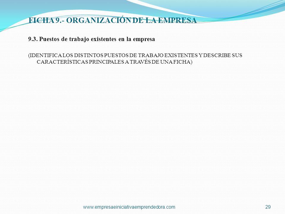 www.empresaeiniciativaemprendedora.com29 9.3. Puestos de trabajo existentes en la empresa (IDENTIFICA LOS DISTINTOS PUESTOS DE TRABAJO EXISTENTES Y DE