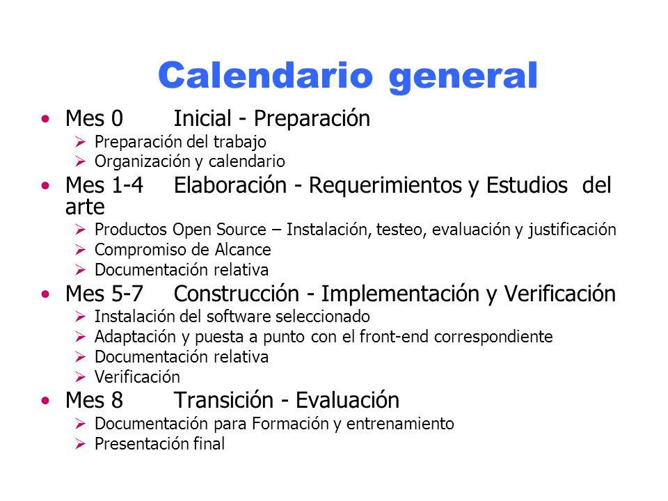 Calendario general Mes 0 Inicial - Preparación Preparación del trabajo Organización y calendario Mes 1-4Elaboración - Requerimientos y Estudios del arte Productos Open Source – Instalación, testeo, evaluación y justificación Compromiso de Alcance Documentación relativa Mes 5-7Construcción - Implementación y Verificación Instalación del software seleccionado Adaptación y puesta a punto con el front-end correspondiente Documentación relativa Verificación Mes 8Transición - Evaluación Documentación para Formación y entrenamiento Presentación final