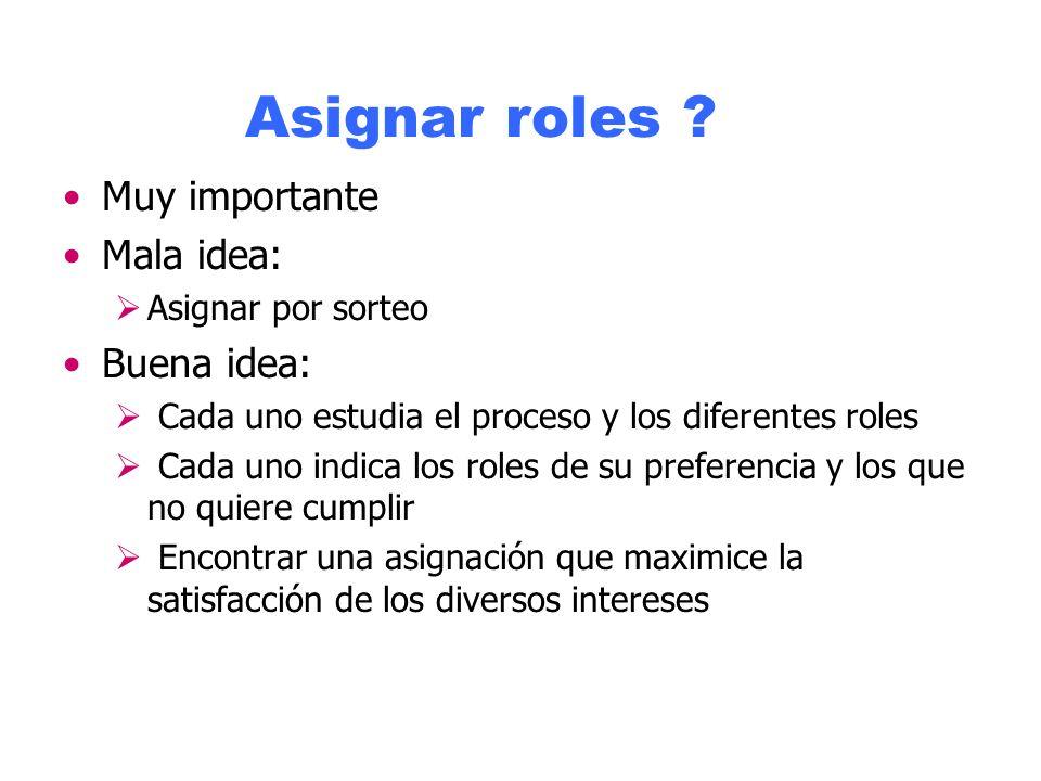 Asignar roles ? Muy importante Mala idea: Asignar por sorteo Buena idea: Cada uno estudia el proceso y los diferentes roles Cada uno indica los roles