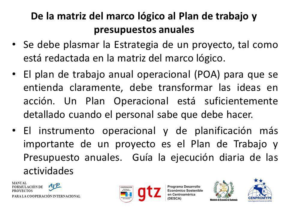 MANUAL FORMULACIÓN DE PROYECTOS PARA LA COOPERACIÓN INTERNACIONAL De la matriz del marco lógico al Plan de trabajo y presupuestos anuales Se debe plas