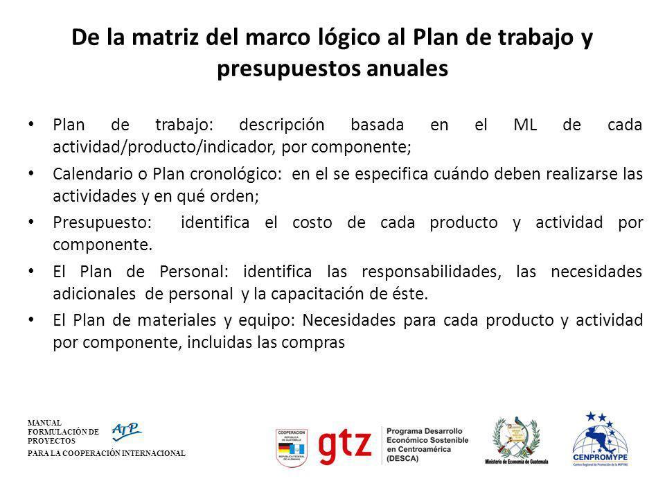 MANUAL FORMULACIÓN DE PROYECTOS PARA LA COOPERACIÓN INTERNACIONAL De la matriz del marco lógico al Plan de trabajo y presupuestos anuales Plan de trab