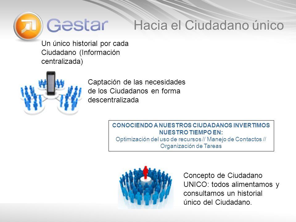 Un único historial por cada Ciudadano (Información centralizada) Concepto de Ciudadano UNICO: todos alimentamos y consultamos un historial único del Ciudadano.
