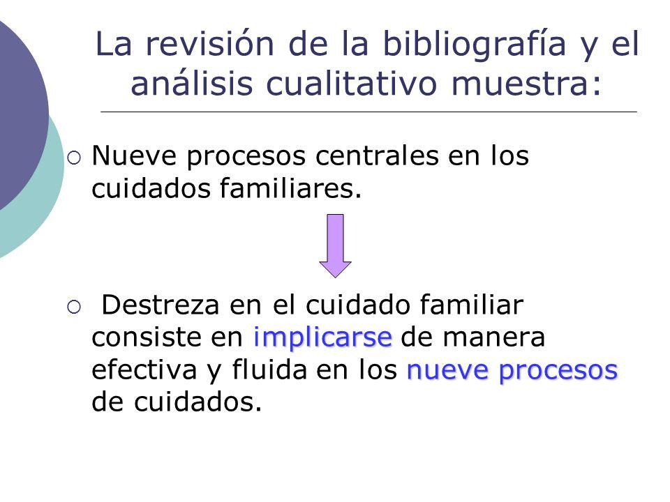 La revisión de la bibliografía y el análisis cualitativo muestra: Nueve procesos centrales en los cuidados familiares. mplicarse nueve procesos Destre