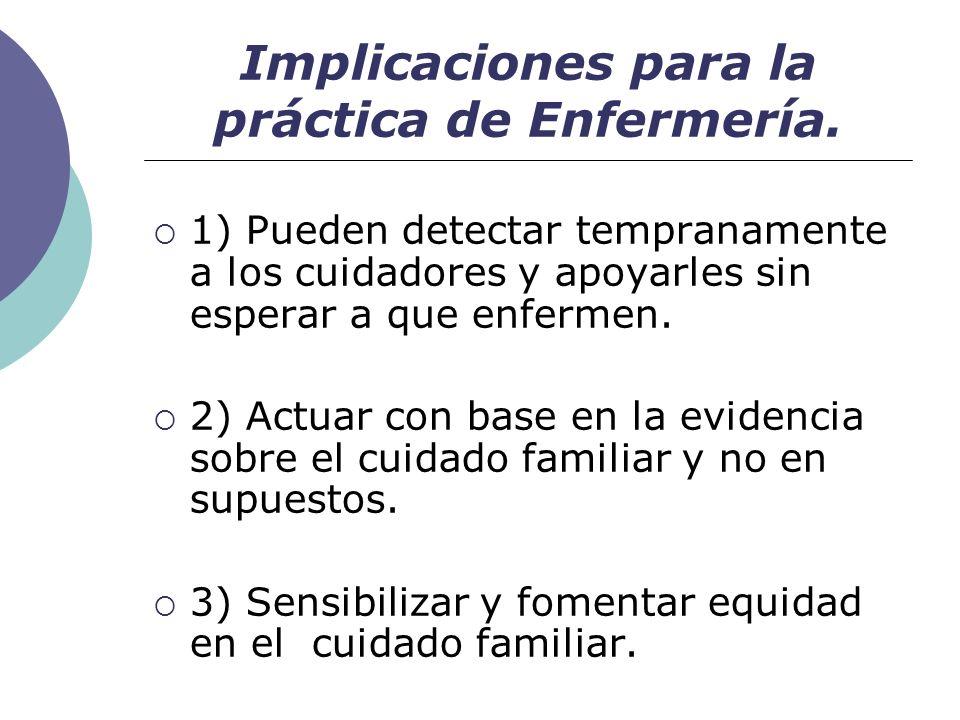 Implicaciones para la práctica de Enfermería. 1) Pueden detectar tempranamente a los cuidadores y apoyarles sin esperar a que enfermen. 2) Actuar con