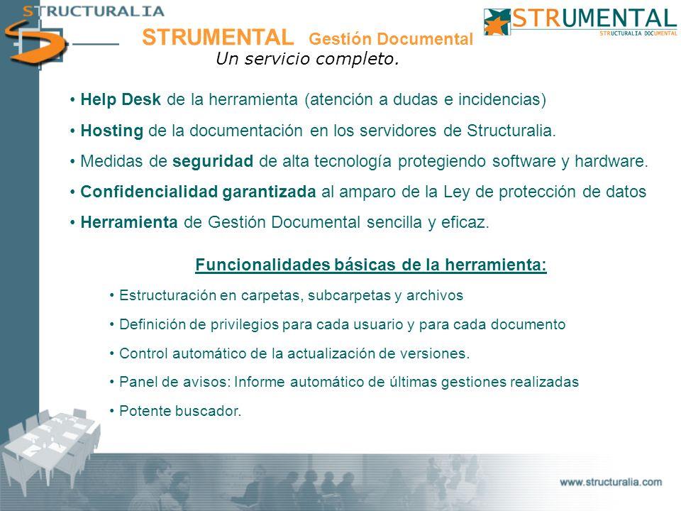 Funcionalidades básicas de la herramienta: Estructuración en carpetas, subcarpetas y archivos Definición de privilegios para cada usuario y para cada