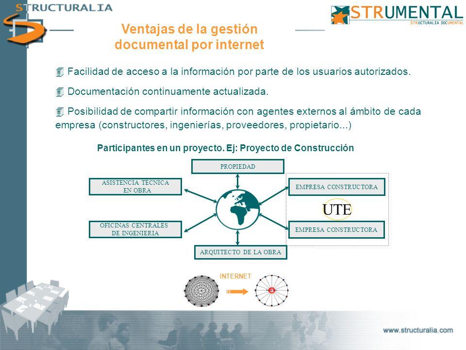 4 Facilidad de acceso a la información por parte de los usuarios autorizados. 4 Documentación continuamente actualizada. 4 Posibilidad de compartir in