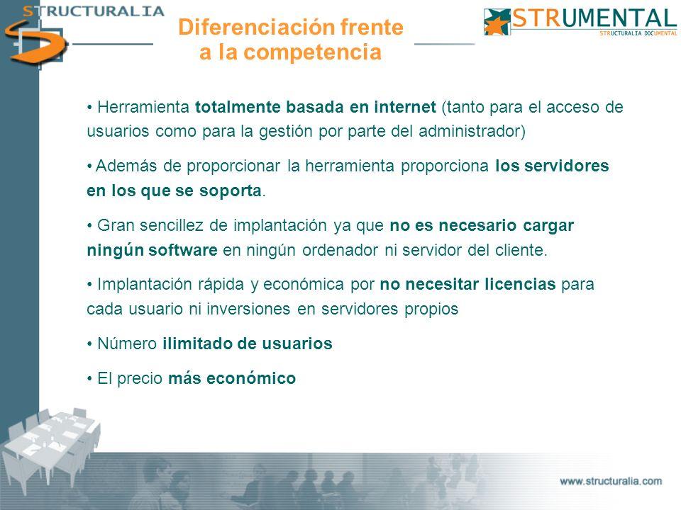 Herramienta totalmente basada en internet (tanto para el acceso de usuarios como para la gestión por parte del administrador) Además de proporcionar l