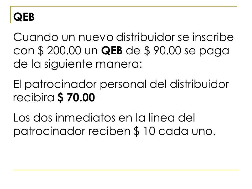 QEB Cuando un nuevo distribuidor se inscribe con $ 200.00 un QEB de $ 90.00 se paga de la siguiente manera: El patrocinador personal del distribuidor