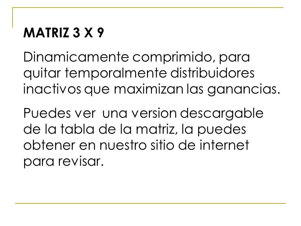MATRIZ 3 X 9 Dinamicamente comprimido, para quitar temporalmente distribuidores inactivos que maximizan las ganancias. Puedes ver una version descarga