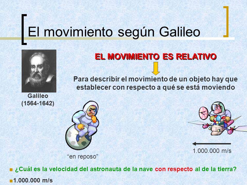 Relatividad Especial de Einstein ¿Qué significa el principio de Relatividad de Einstein.