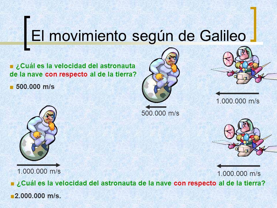 Principio de Relatividad de Galileo Las leyes de la mecánica de Newton son iguales si permanecemos en reposo o nos movemos con velocidad constante: PRINCIPIO DE RELATIVIDAD DE GALILEO Newton (1642-1727) velocidad constante