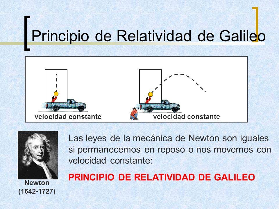 Principio de Relatividad de Galileo Enconces, usando las leyes de la mecánica de Newton… ¿Podemos saber si nos estamos moviendo a velocidad constante o si estamos en reposo.