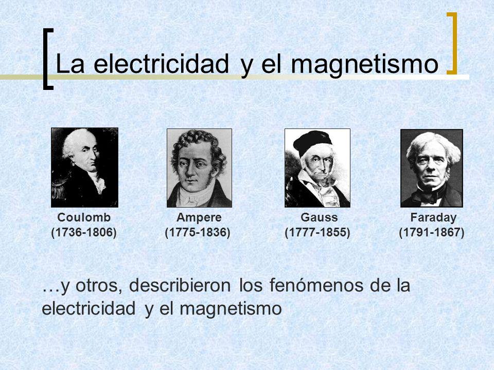 Nacimiento del electromagnetismo En 1865 Maxwell unificó la electricidad, el magnetismo y la óptica: electromagnetismo ¡Su formulación original contenía 20 ecuaciones con 20 variables.