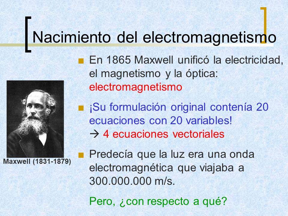 Electromagnetismo y movimiento ¡Las leyes de Maxwell sobre el electromagnetismo NO son iguales si permanecemos en reposo o si nos movemos con velocidad constante.