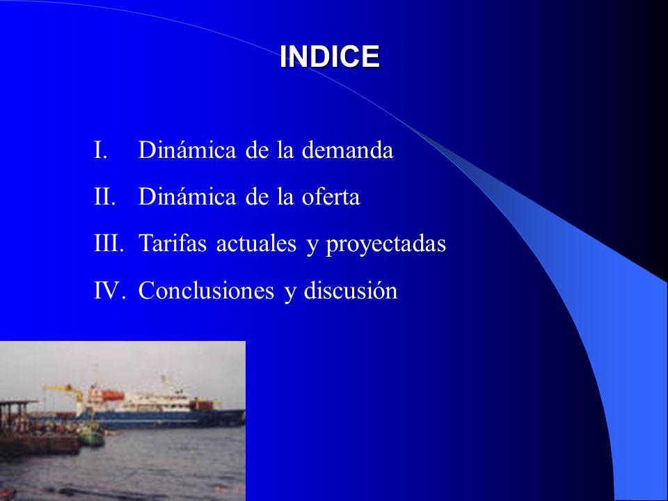 INDICE I.Dinámica de la demanda II.Dinámica de la oferta III.Tarifas actuales y proyectadas IV.Conclusiones y discusión