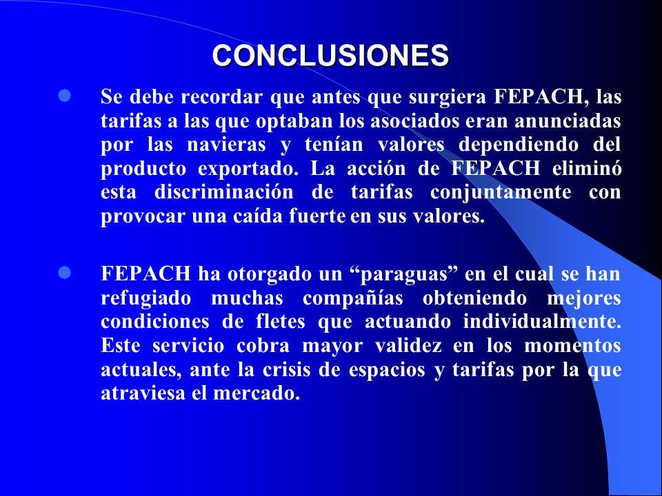 CONCLUSIONES Se debe recordar que antes que surgiera FEPACH, las tarifas a las que optaban los asociados eran anunciadas por las navieras y tenían val