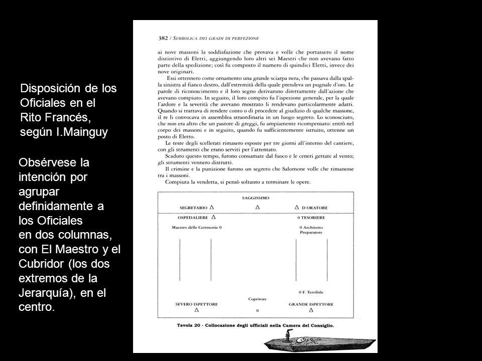 Disposición de los Oficiales en el Rito Francés, según I.Mainguy Obsérvese la intención por agrupar definidamente a los Oficiales en dos columnas, con