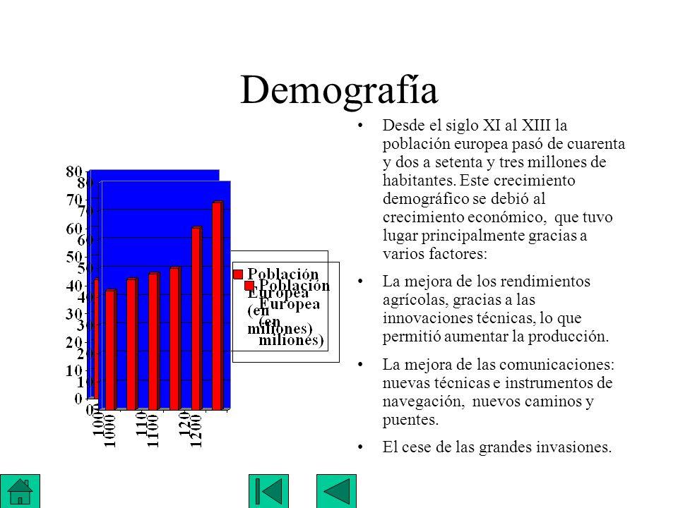 Demografía Desde el siglo XI al XIII la población europea pasó de cuarenta y dos a setenta y tres millones de habitantes. Este crecimiento demográfico