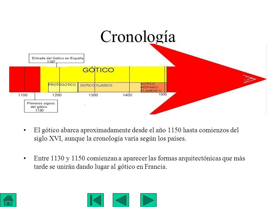 Cronología El gótico abarca aproximadamente desde el año 1150 hasta comienzos del siglo XVI, aunque la cronología varía según los países. Entre 1130 y