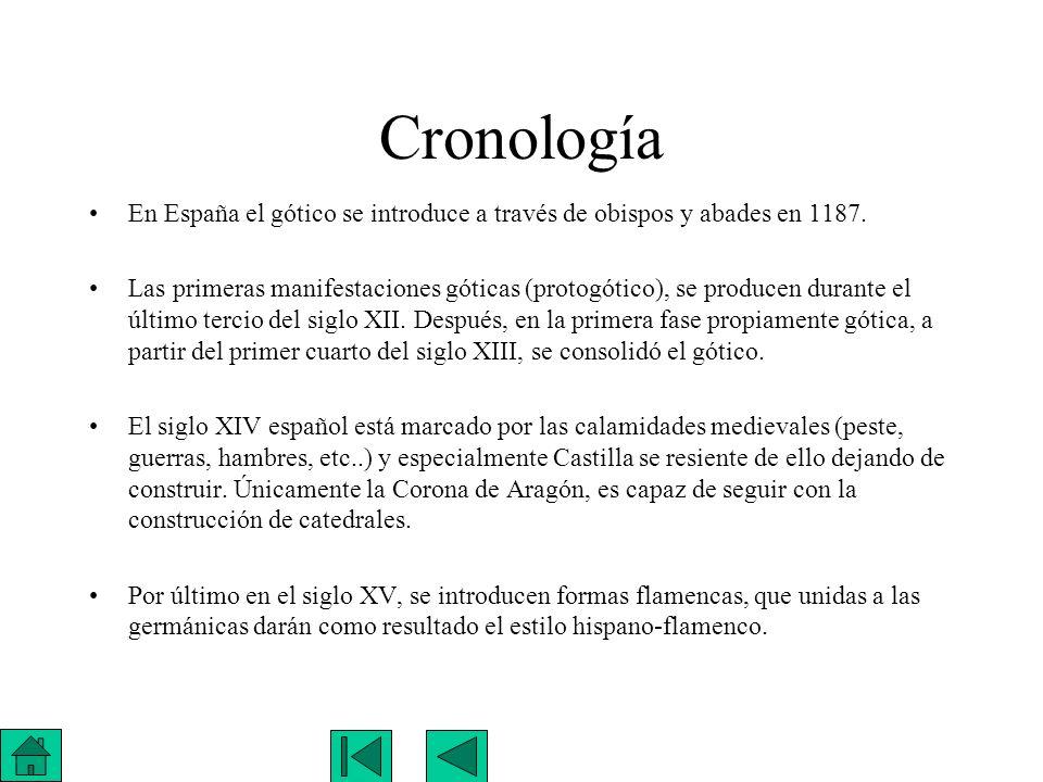 Cronología En España el gótico se introduce a través de obispos y abades en 1187. Las primeras manifestaciones góticas (protogótico), se producen dura