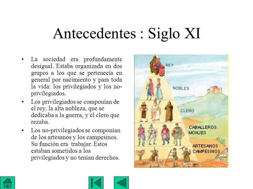 Antecedentes : Siglo XI La sociedad era profundamente desigual. Estaba organizada en dos grupos a los que se pertenecía en general por nacimiento y pa