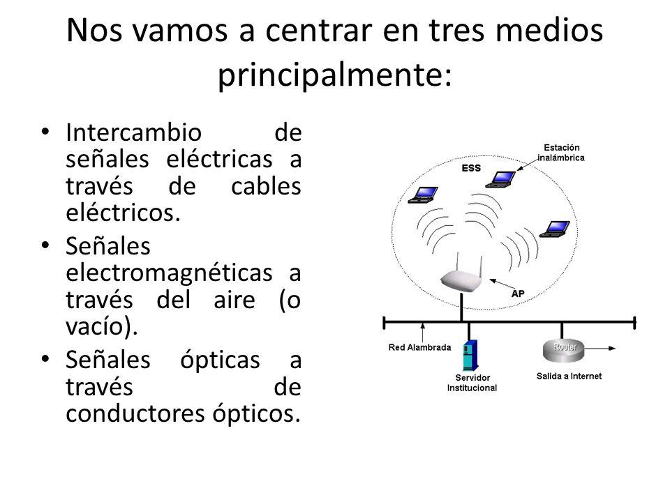 Nos vamos a centrar en tres medios principalmente: Intercambio de señales eléctricas a través de cables eléctricos. Señales electromagnéticas a través