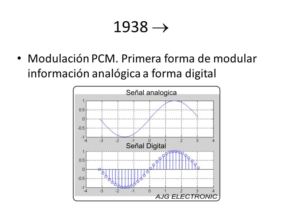 1938 Modulación PCM. Primera forma de modular información analógica a forma digital